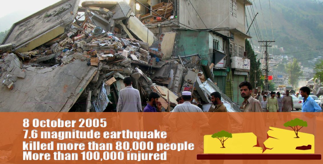 8th OCT 2005 Earthquake Poem By Israr Ayyub