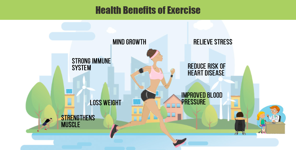 Benefits of exercising regularly