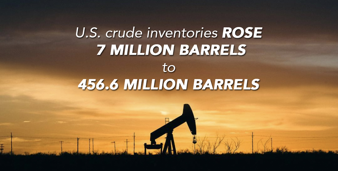 US crude inventories rose 7 million barrels